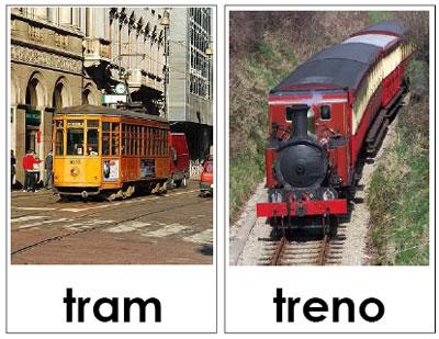 Carte tematiche: i mezzi di trasporto