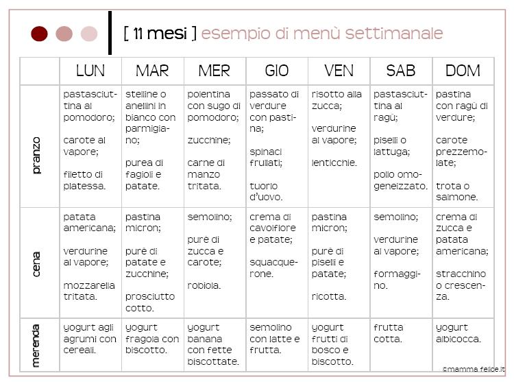 Dieta atkins fase 2 menus 8