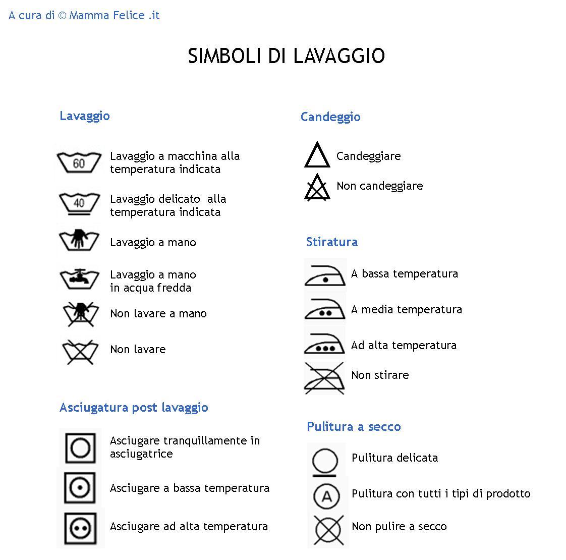 Simboli lavatrice ammorbidente