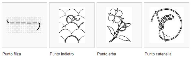 Ricamo A Mano Schemi Gratis.Embroidery Pattern Schemi Gratuiti Per Ricamare Mamma Felice