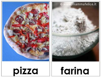 carte tematiche ricetta pizza