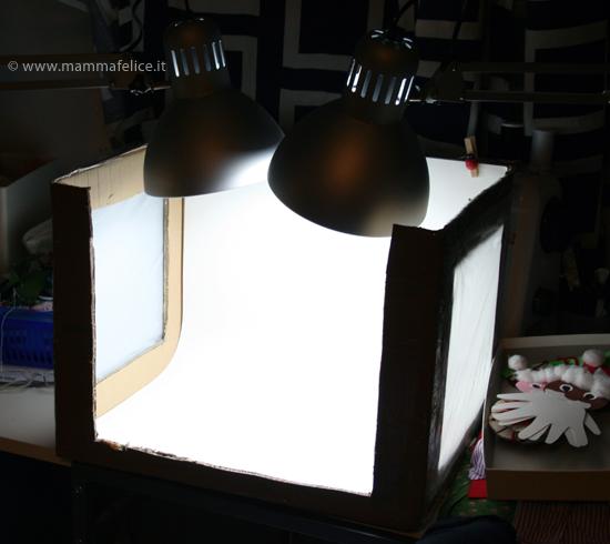 lightbox-faidate