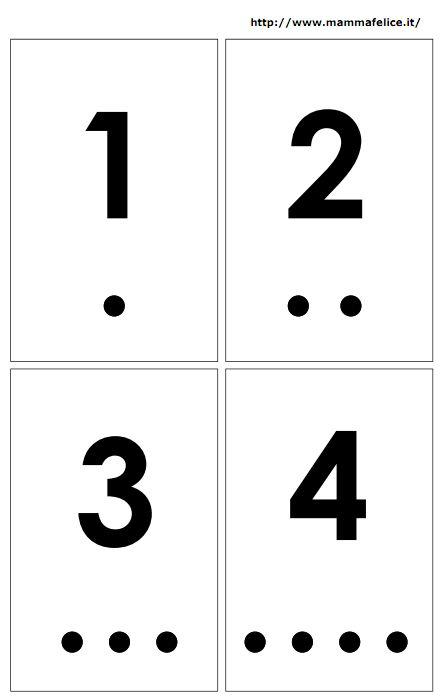 carte fonetiche numeri