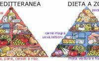 La dieta a zona: menu settimanale