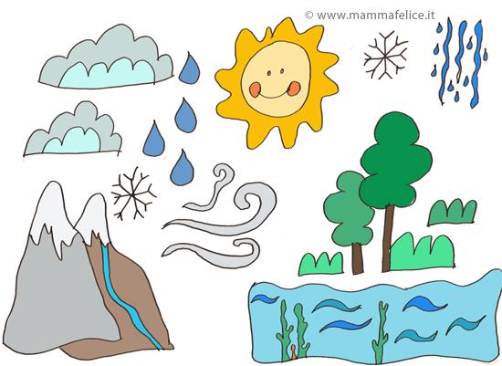 disegno-ciclo-dell-acqua