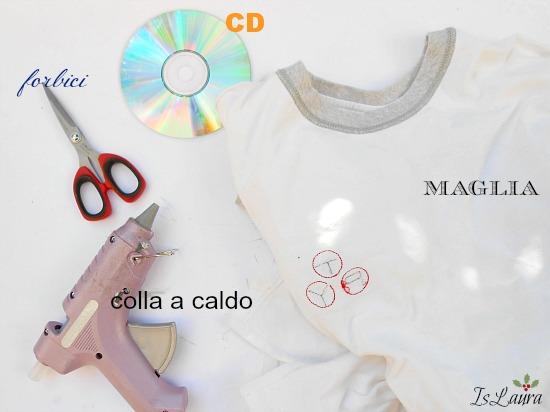occorrente collana con cd