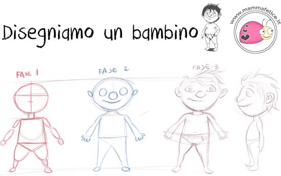 Come Disegnare La Figura Umana Mamma Felice