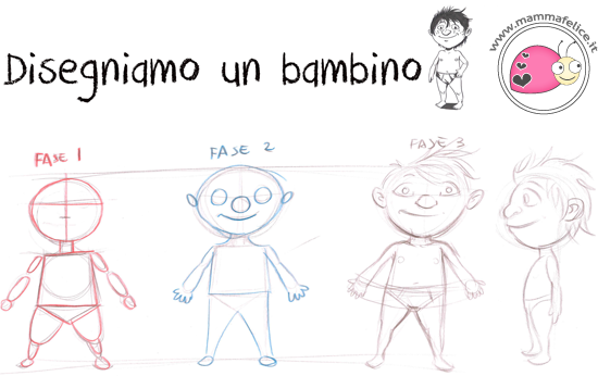 Célèbre Come disegnare la figura umana | Mamma Felice YY39