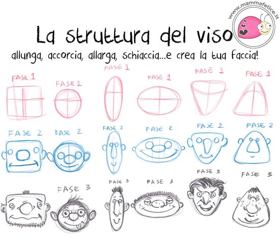 Molto Come disegnare la figura umana | Mamma Felice FO26
