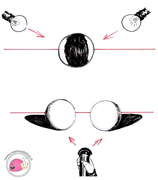 come-disegnare-luci-ombre
