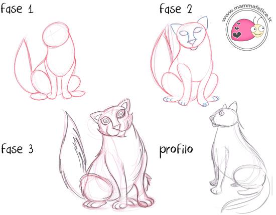 Come disegnare gli animali mamma felice for Paesaggi semplici da disegnare