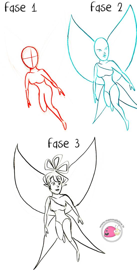 Popolare Come disegnare le fatine | Mamma Felice IH25