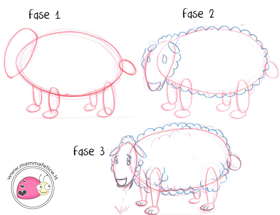 come-disegnare-una-pecorella-in-tre-fasi
