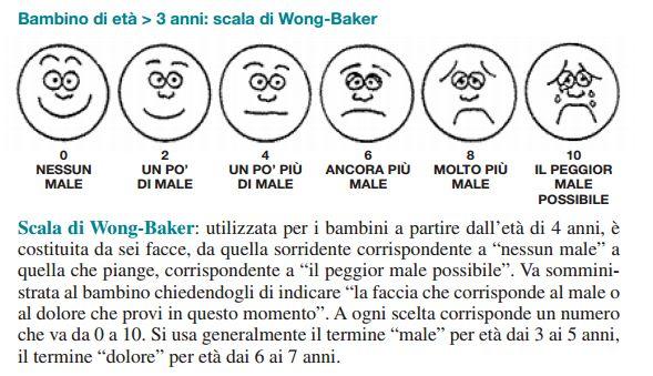 scala-valutazione-dolore-bambini