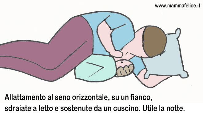 posizioni-allattamento-al-seno-orizzontale-sul-fianco