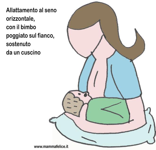 posizioni-allattamento-al-seno-orizzontale