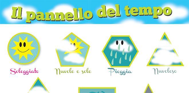 Pannello-del-tempo-meteo