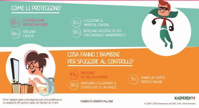 infografica-sicurezza-internet-bambini