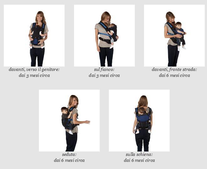 portare-i-bambini-nel-marsupio-posizioni