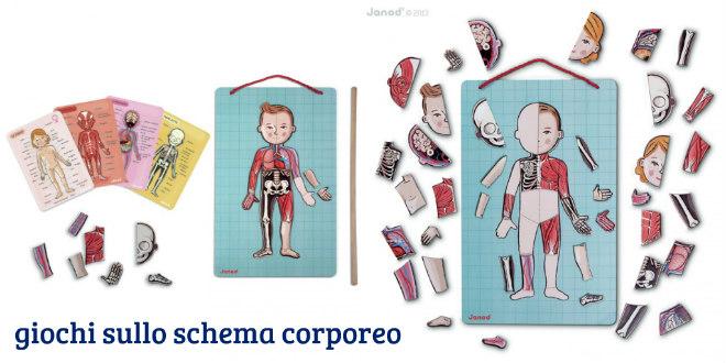 Super Studiare il corpo umano con i bambini, Metodo Montessori | Mamma  YI63