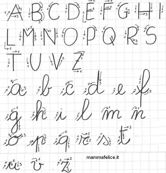 Famoso Come aiutare i bambini a scrivere bene con il Metodo Montessori  AO02