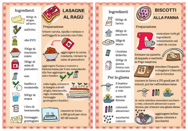 ricette-illustrate-per-bambini