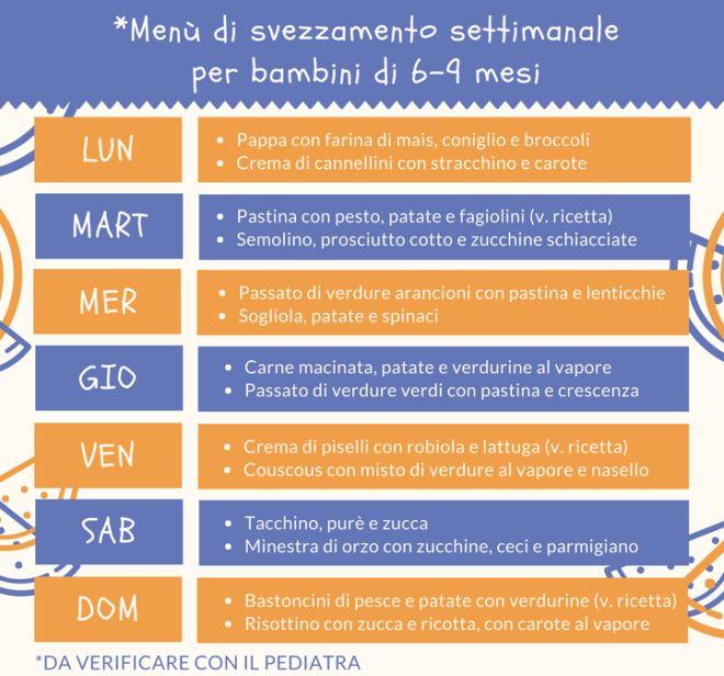schema-menu-svezzamento-6-9 mesi