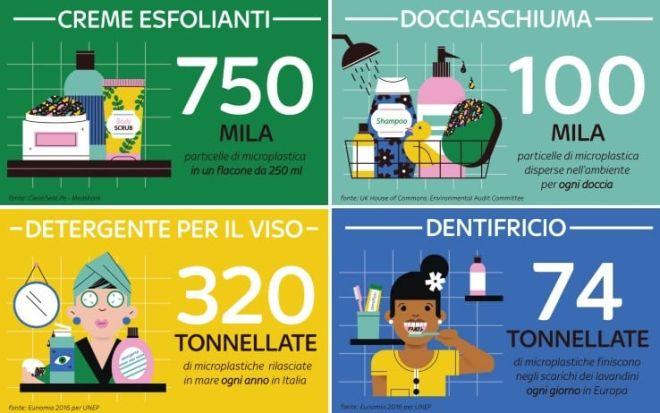 ridurre-consumo-plastica-monouso-per-salvare-il-mondo-ecologia-sostenibilita