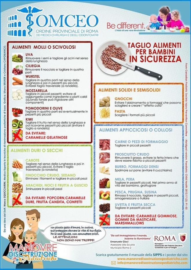 alimenti-pericolosi-rischio-soffocamento-neonati-bambini