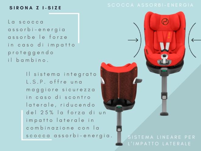 seggiolini-auto-cybex_sistema-isize