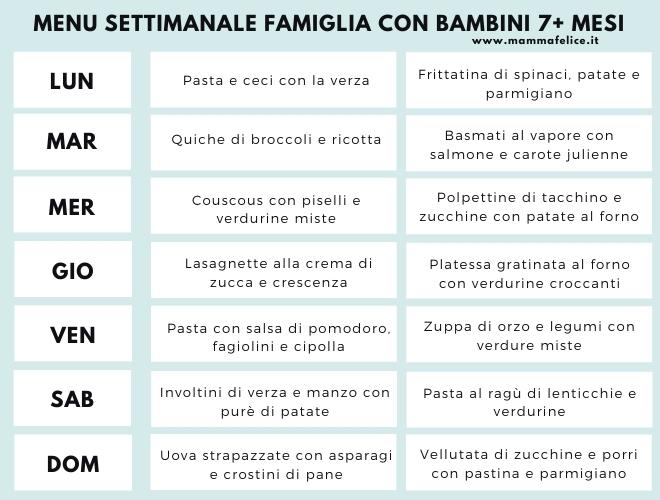 menu-settimanale-planning-svezzamento-famiglia-bambini-7-8-9-mesi